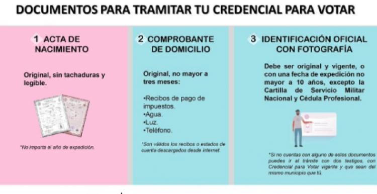 Ya podrás tramitar tu credencial de elector: INE