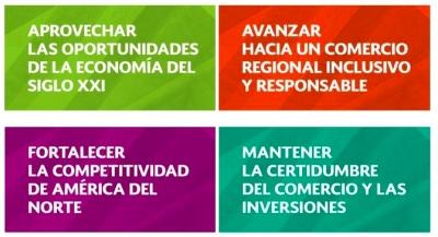 Ya disponibles textos en español del T-MEC