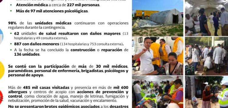 Así México en infraestructura de salud tras sismos del 2017